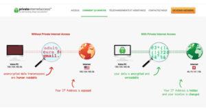 Private Internet Access Bewertung