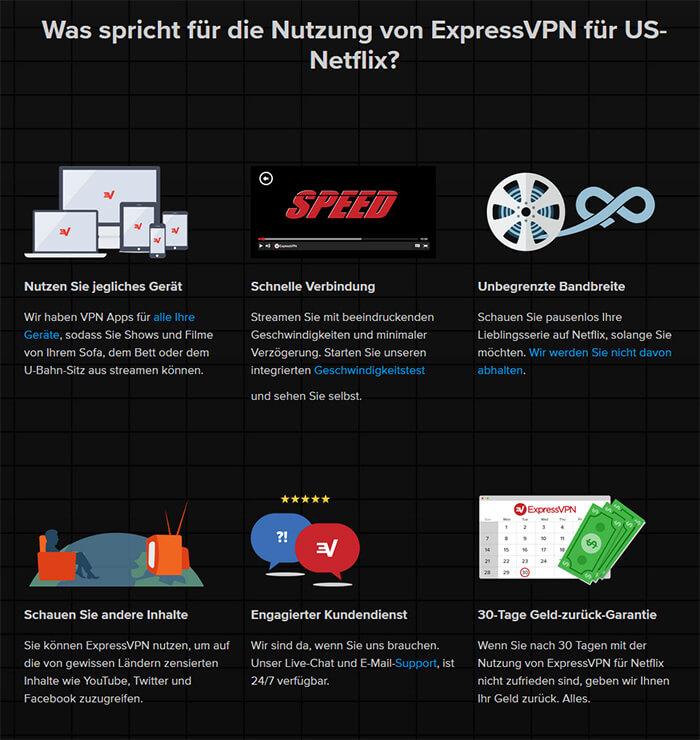 ExpressVPN Netflix US DE