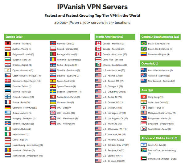 Server-IPVanish