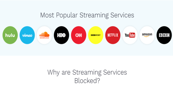 Hotspot Shield Streaming