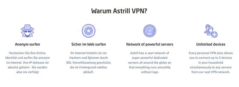 Warum Astrill VPN