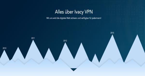 Ivacy VPN Bewertung