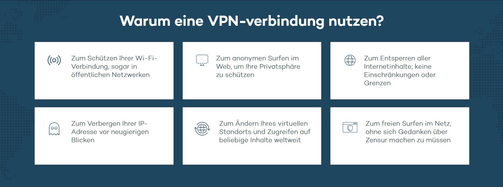 Panda VPN_Vorteile VPN